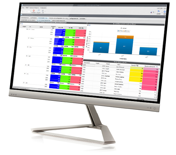 Ein Computer zeigt cronetwork Personalzeit